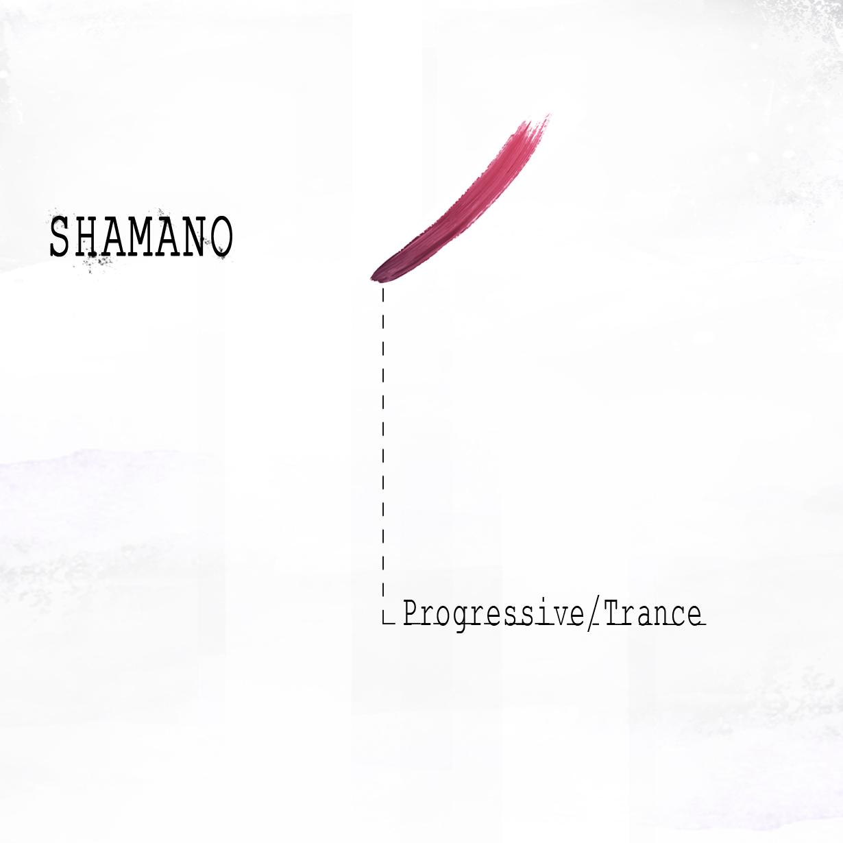 SHAMANO copia